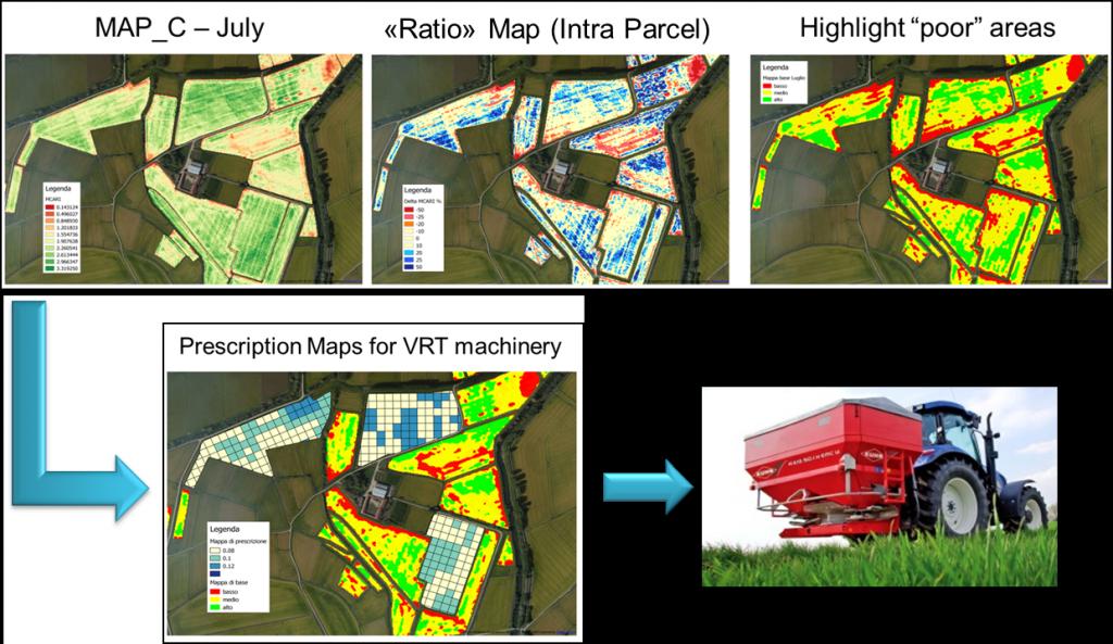 Experimental workflow: data  information  managements. Carlo Franchino farm (Rosasco, Italy, ERMES study area)